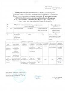 Лицензия кушымтасы 001